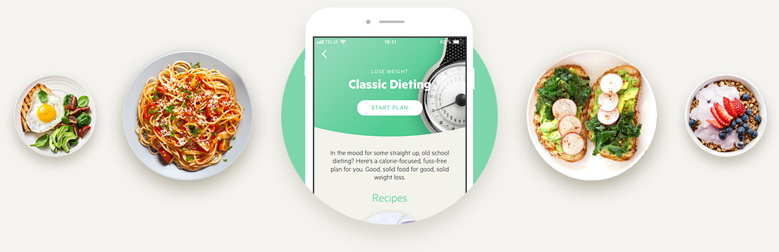 Classic diet example dishes